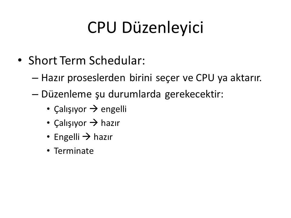 CPU Düzenleyici Short Term Schedular: