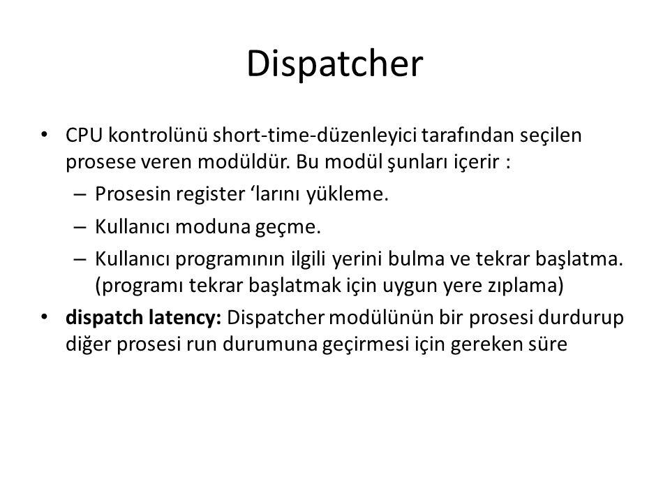 Dispatcher CPU kontrolünü short-time-düzenleyici tarafından seçilen prosese veren modüldür. Bu modül şunları içerir :