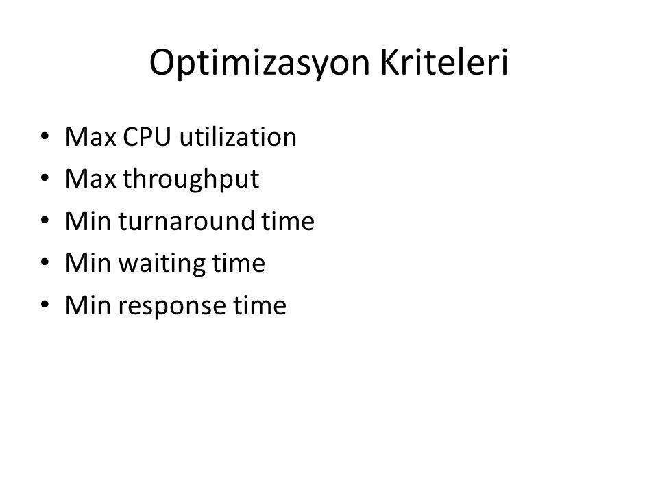 Optimizasyon Kriteleri