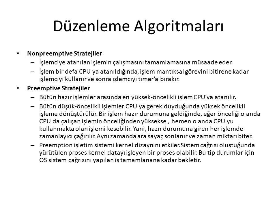 Düzenleme Algoritmaları