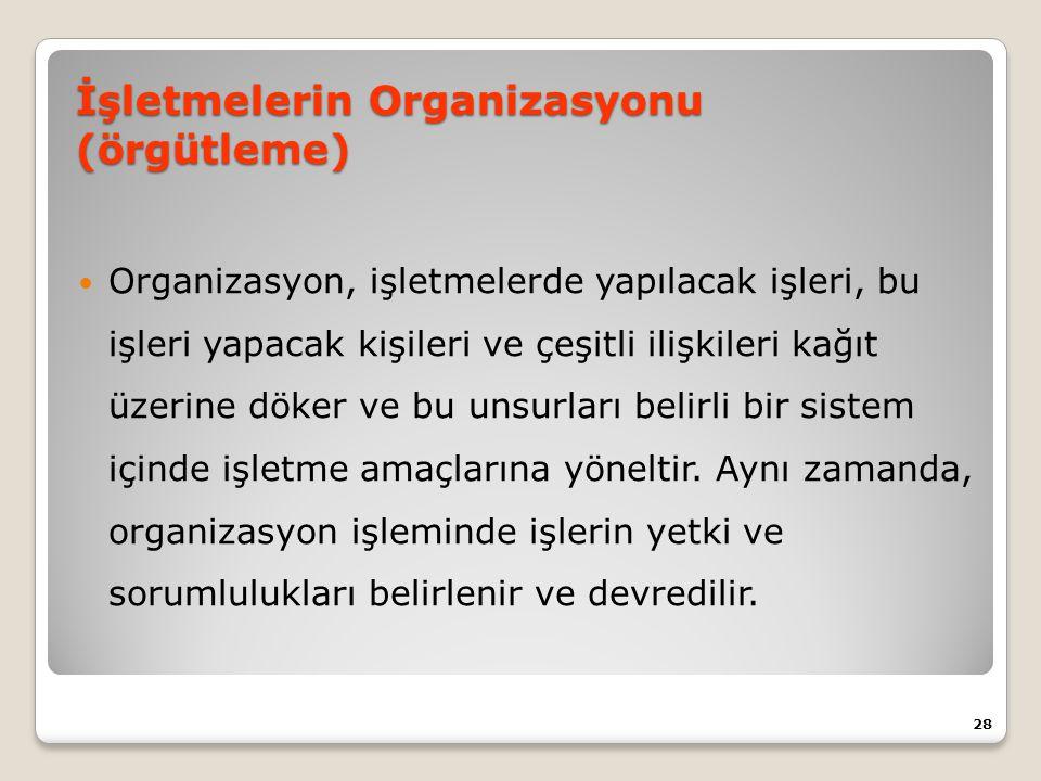 İşletmelerin Organizasyonu (örgütleme)