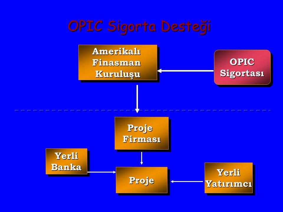 OPIC Sigorta Desteği Amerikalı Finasman OPIC Kuruluşu Sigortası Proje