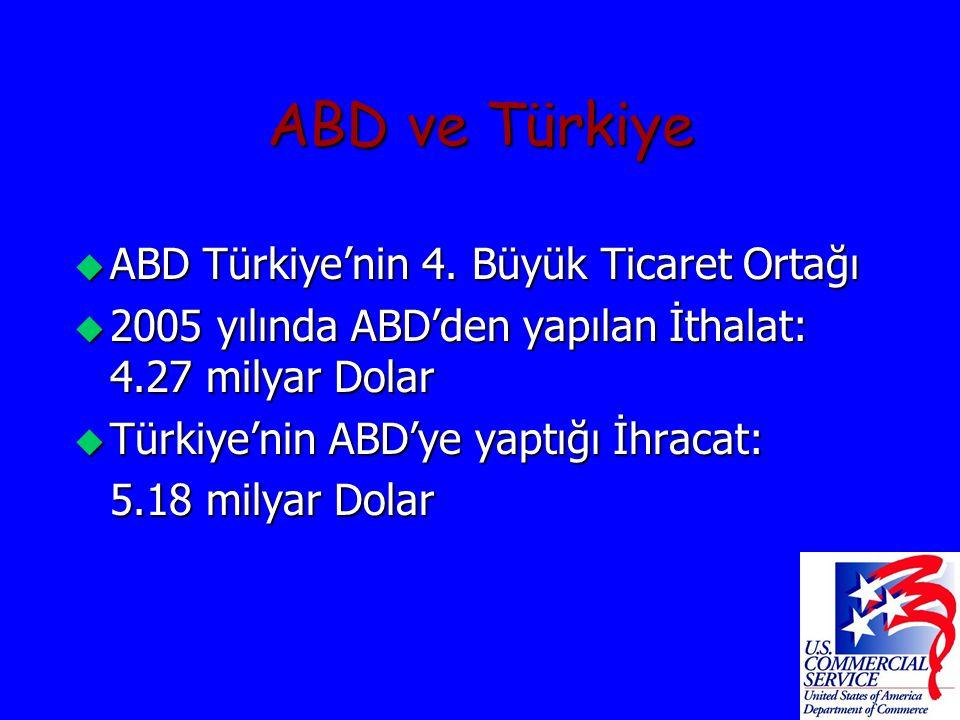 ABD ve Türkiye ABD Türkiye'nin 4. Büyük Ticaret Ortağı