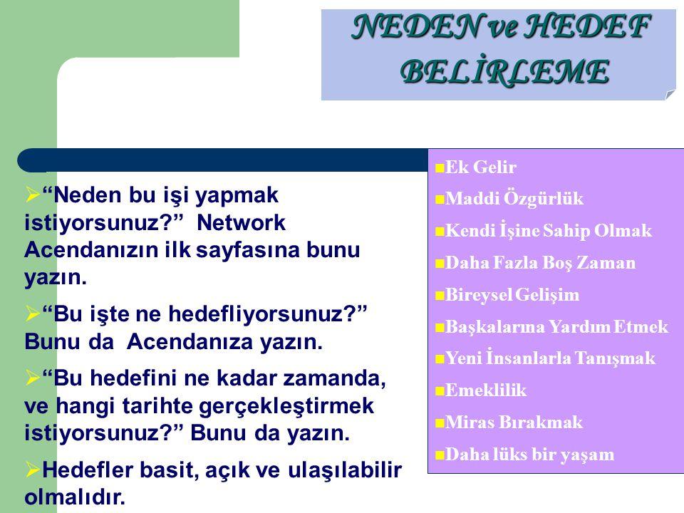 NEDEN ve HEDEF BELİRLEME
