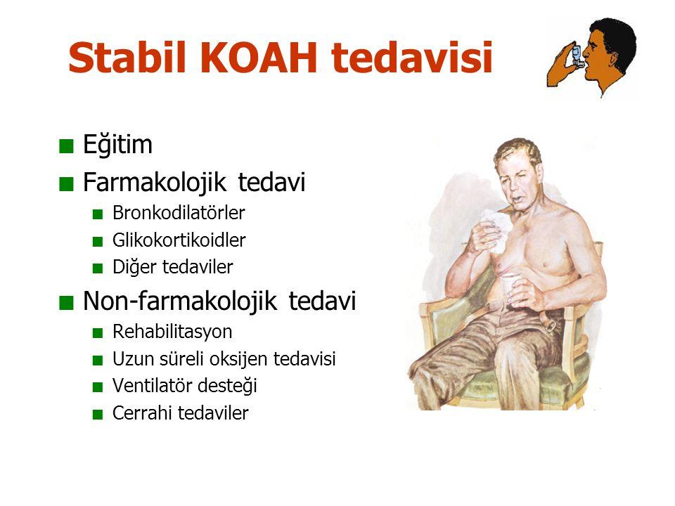 Stabil KOAH tedavisi Eğitim Farmakolojik tedavi