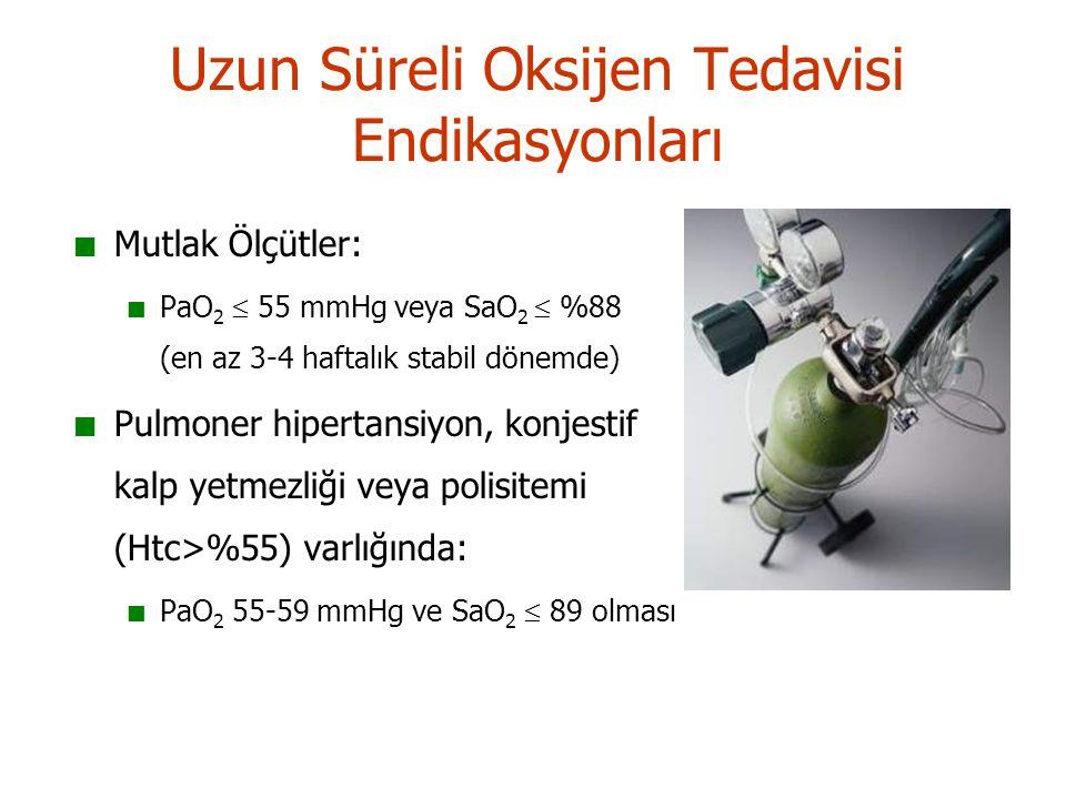 Uzun Süreli Oksijen Tedavisi Endikasyonları