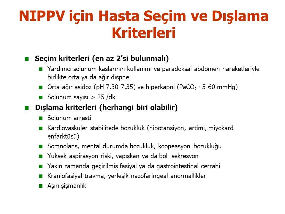 NIPPV için Hasta Seçim ve Dışlama Kriterleri