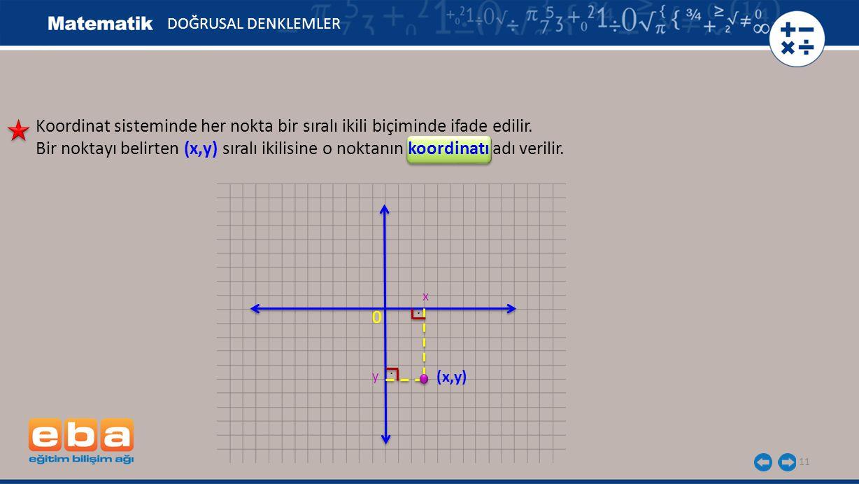 DOĞRUSAL DENKLEMLER Koordinat sisteminde her nokta bir sıralı ikili biçiminde ifade edilir.
