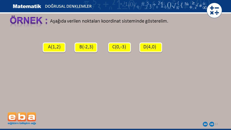 ÖRNEK : Aşağıda verilen noktaları koordinat sisteminde gösterelim.