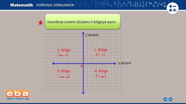 Koordinat sistemi düzlemi 4 bölgeye ayırır.