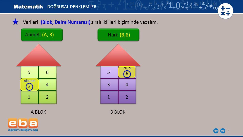 Verileri (Blok, Daire Numarası) sıralı ikilileri biçiminde yazalım.
