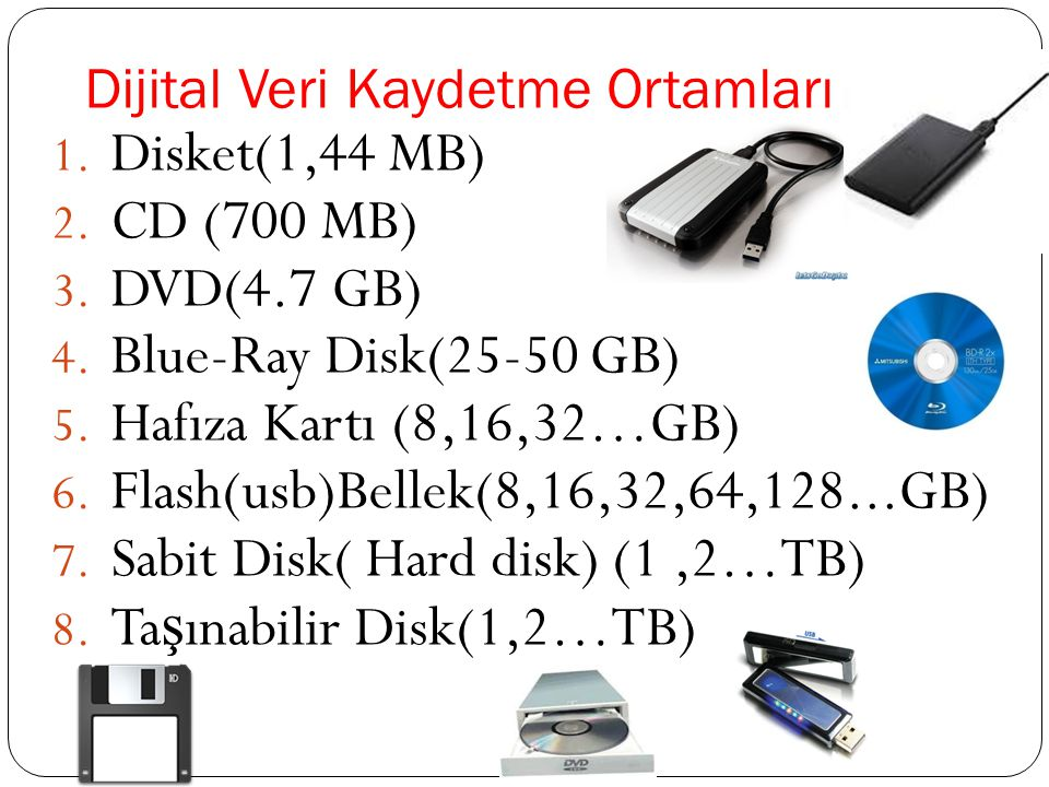 Dijital Veri Kaydetme Ortamları