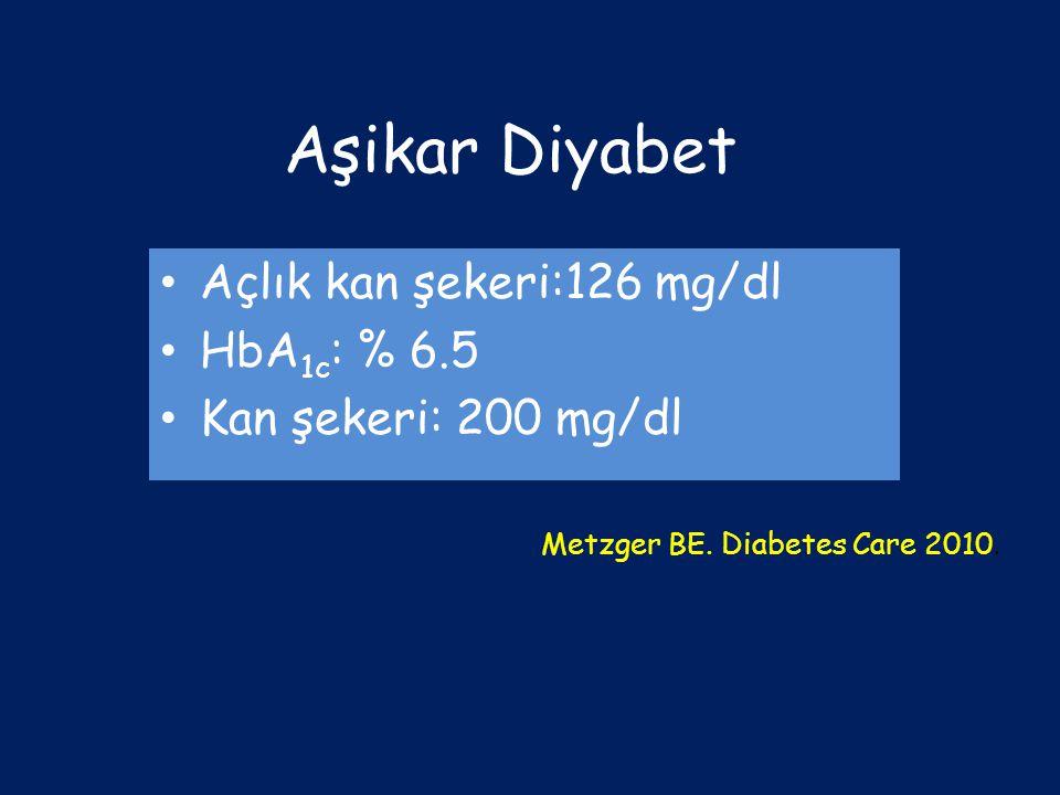 Aşikar Diyabet Açlık kan şekeri:126 mg/dl HbA1c: % 6.5