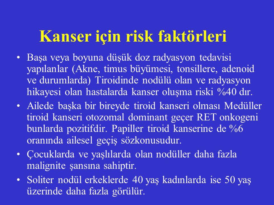 Kanser için risk faktörleri