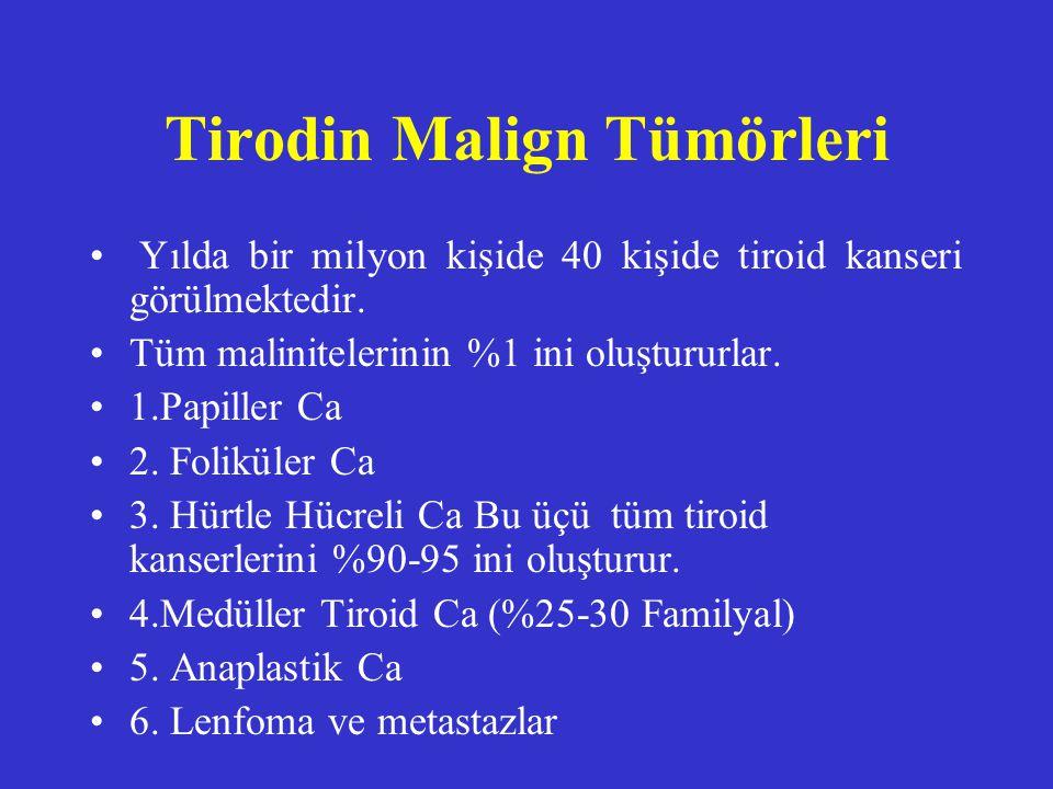 Tirodin Malign Tümörleri