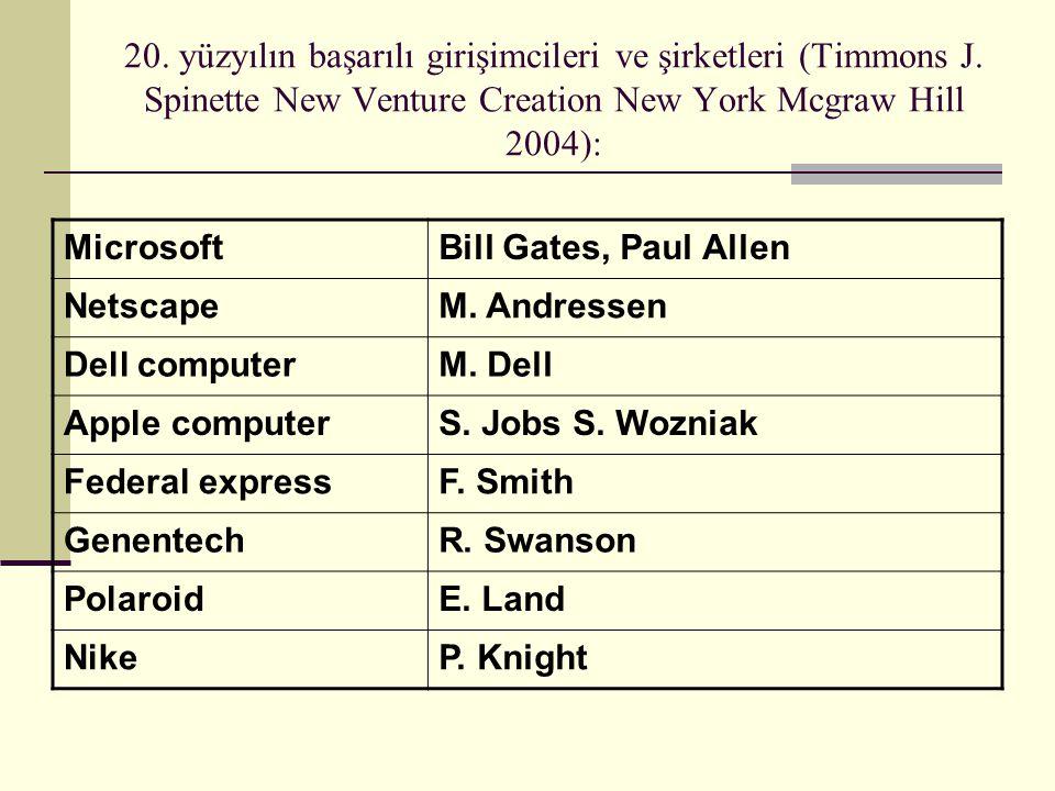 20. yüzyılın başarılı girişimcileri ve şirketleri (Timmons J