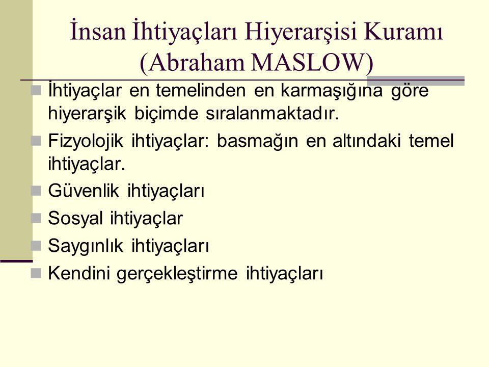 İnsan İhtiyaçları Hiyerarşisi Kuramı (Abraham MASLOW)