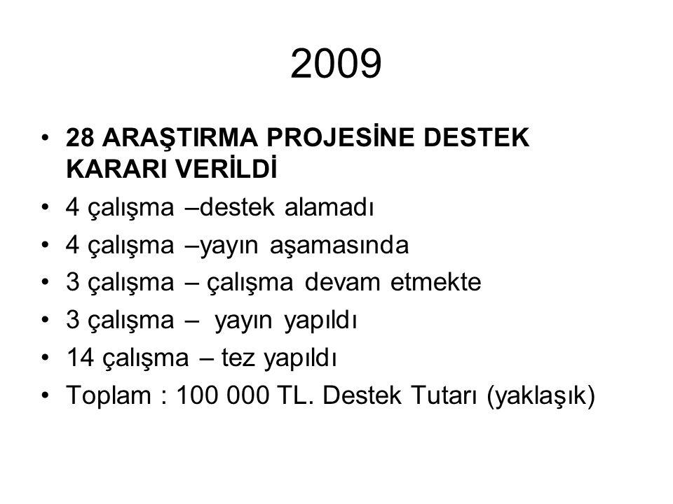 2009 28 ARAŞTIRMA PROJESİNE DESTEK KARARI VERİLDİ