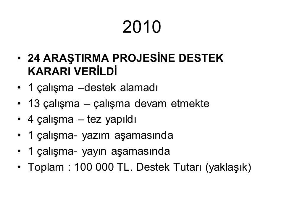 2010 24 ARAŞTIRMA PROJESİNE DESTEK KARARI VERİLDİ
