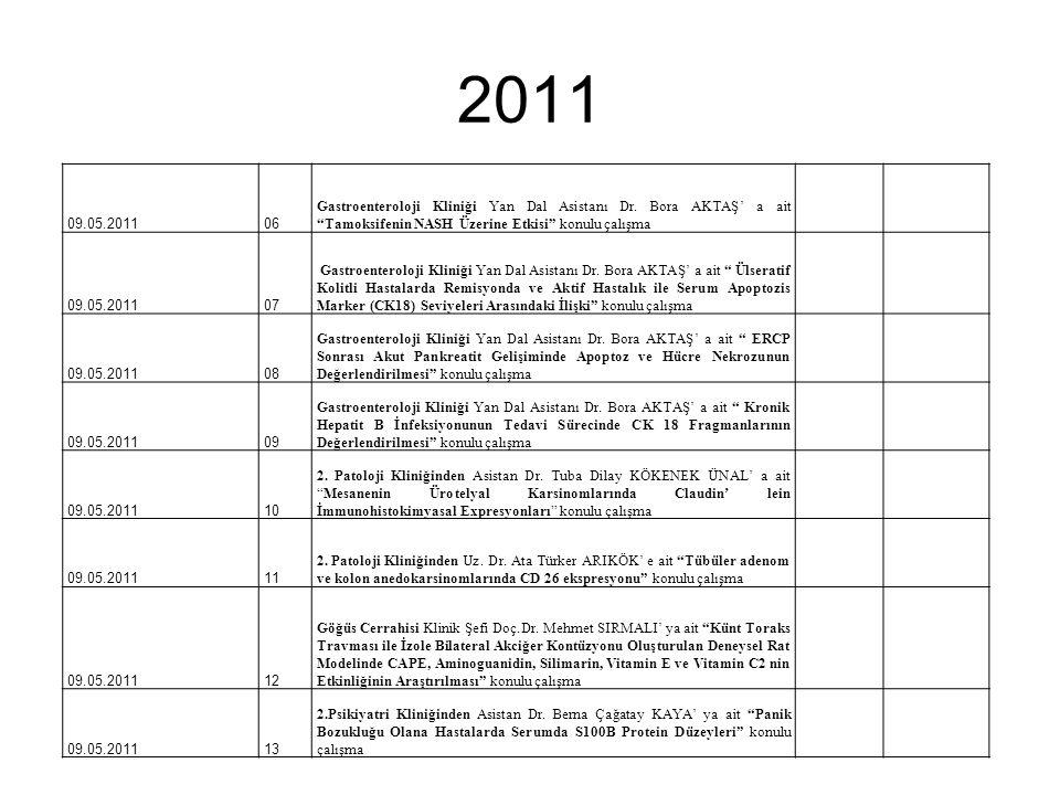 2011 09.05.2011. 06. Gastroenteroloji Kliniği Yan Dal Asistanı Dr. Bora AKTAŞ' a ait Tamoksifenin NASH Üzerine Etkisi konulu çalışma.