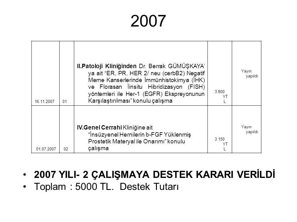 2007 2007 YILI- 2 ÇALIŞMAYA DESTEK KARARI VERİLDİ