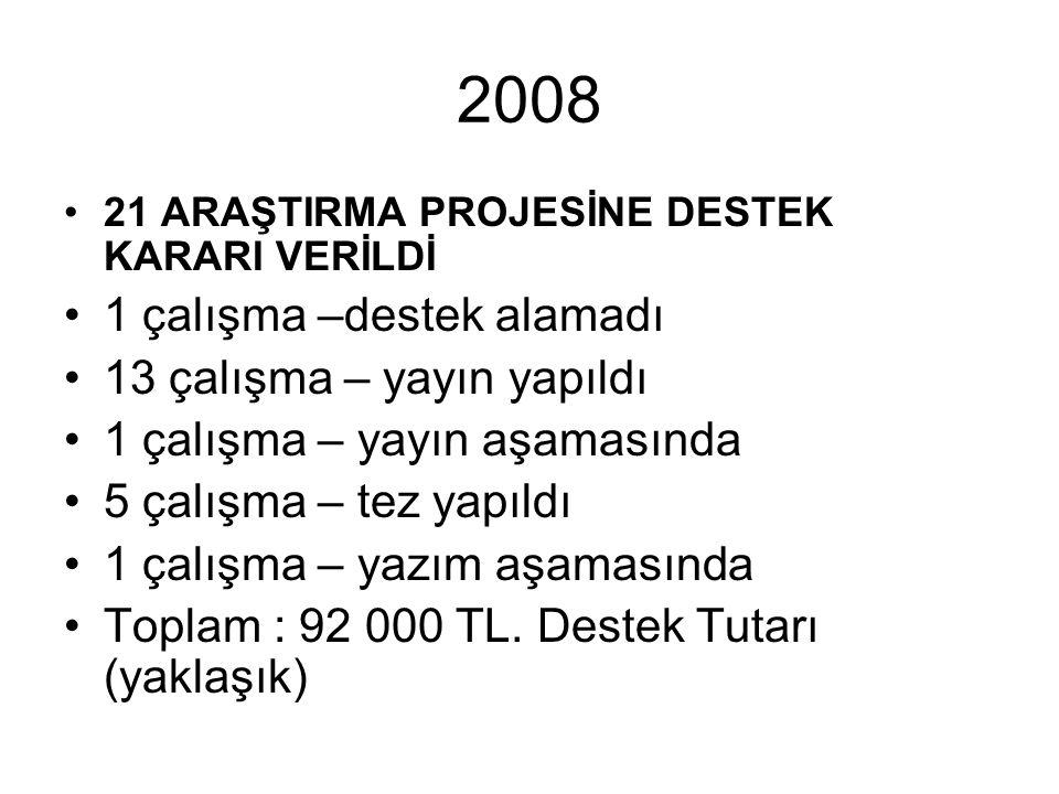 2008 1 çalışma –destek alamadı 13 çalışma – yayın yapıldı