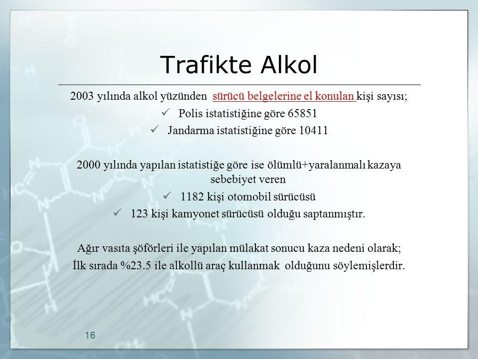 Trafikte Alkol 2003 yılında alkol yüzünden sürücü belgelerine el konulan kişi sayısı; Polis istatistiğine göre 65851.