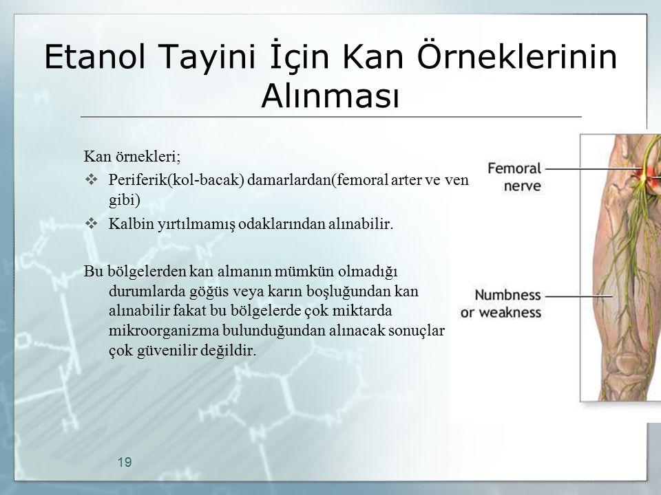 Etanol Tayini İçin Kan Örneklerinin Alınması