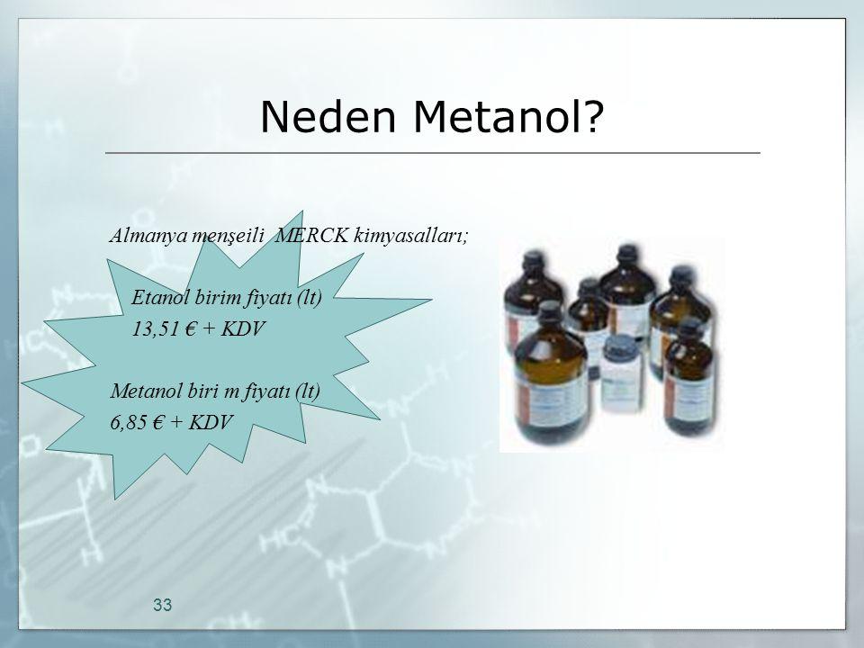 Neden Metanol Almanya menşeili MERCK kimyasalları;