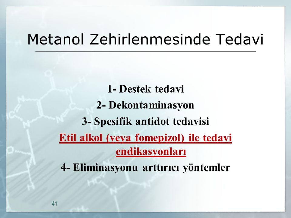 Metanol Zehirlenmesinde Tedavi