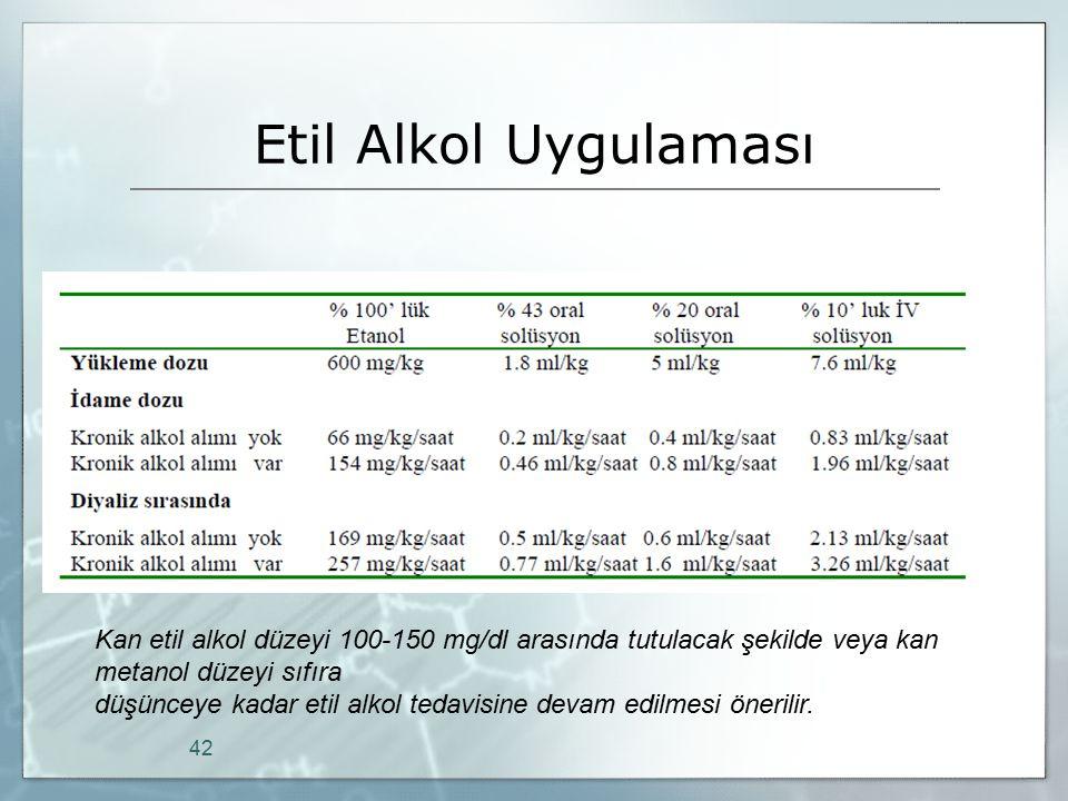 Etil Alkol Uygulaması Kan etil alkol düzeyi 100-150 mg/dl arasında tutulacak şekilde veya kan metanol düzeyi sıfıra.