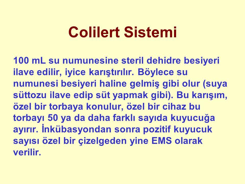 Colilert Sistemi