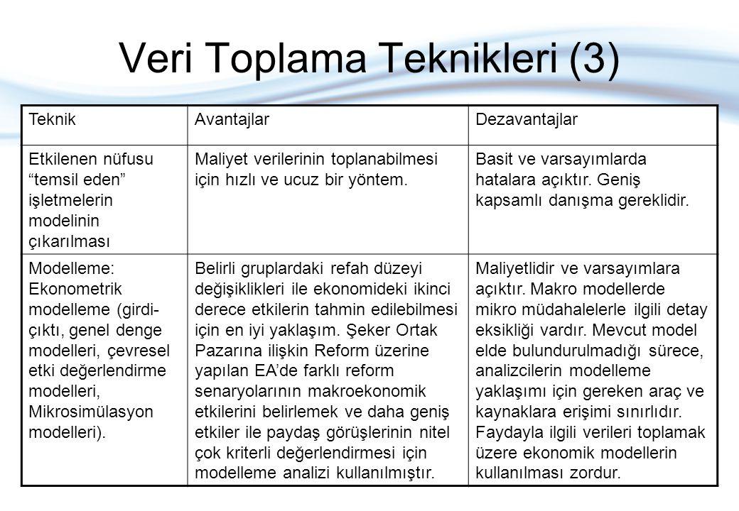 Veri Toplama Teknikleri (3)