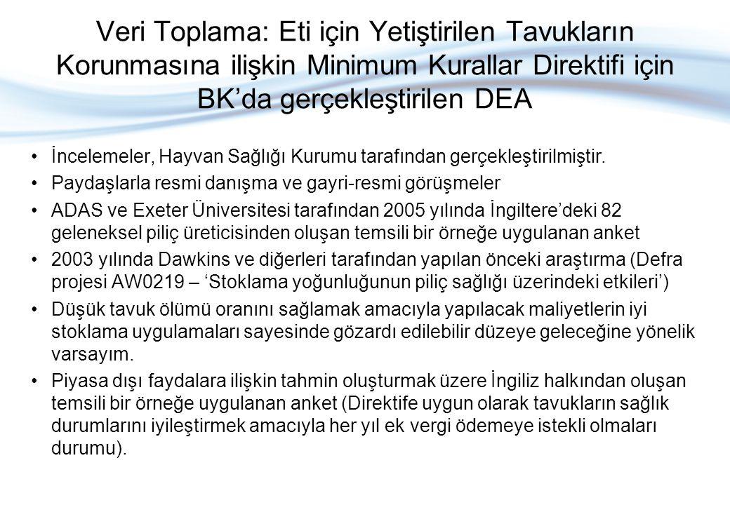 Veri Toplama: Eti için Yetiştirilen Tavukların Korunmasına ilişkin Minimum Kurallar Direktifi için BK'da gerçekleştirilen DEA