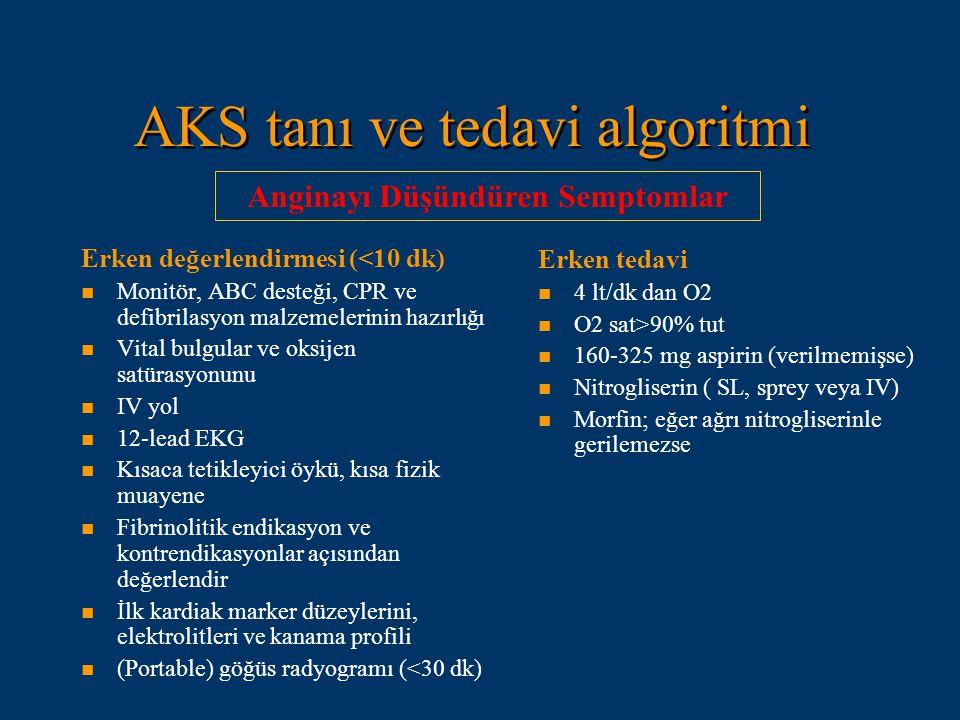 AKS tanı ve tedavi algoritmi