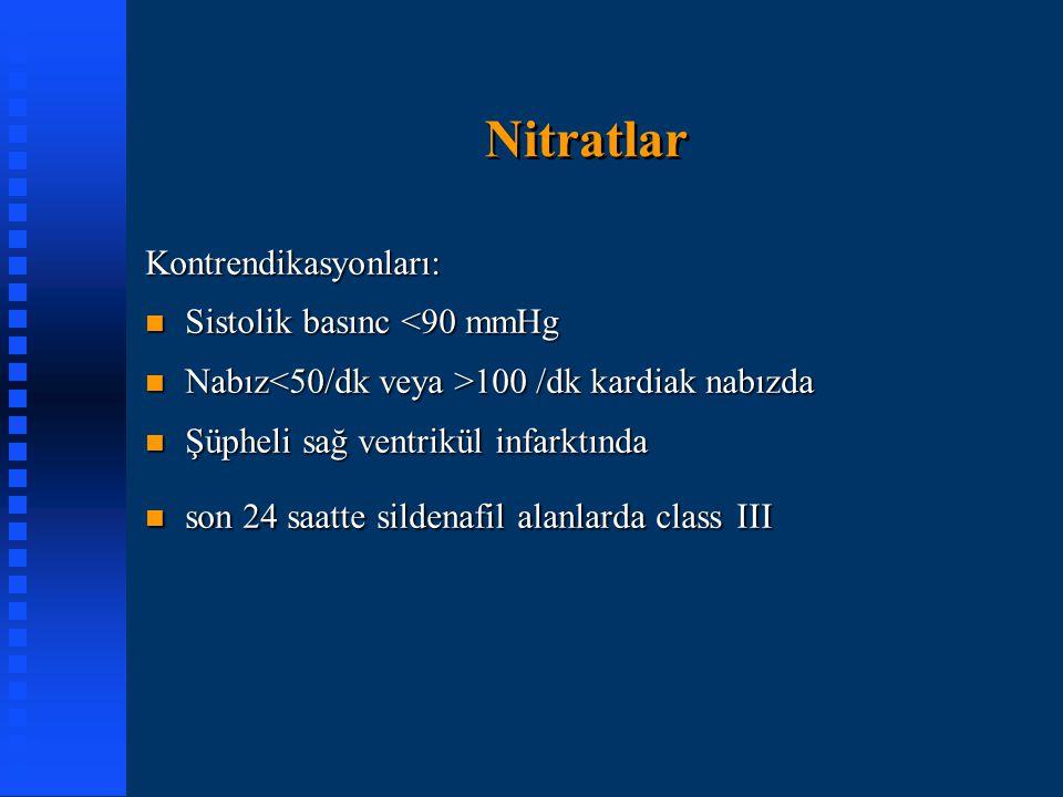 Nitratlar Kontrendikasyonları: Sistolik basınc <90 mmHg