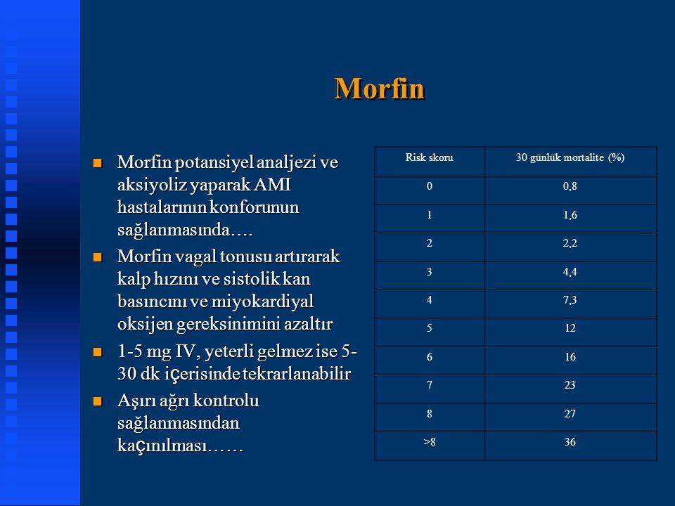 Morfin Morfin potansiyel analjezi ve aksiyoliz yaparak AMI hastalarının konforunun sağlanmasında….