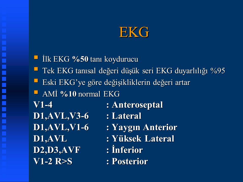 EKG V1-4 : Anteroseptal D1,AVL,V3-6 : Lateral