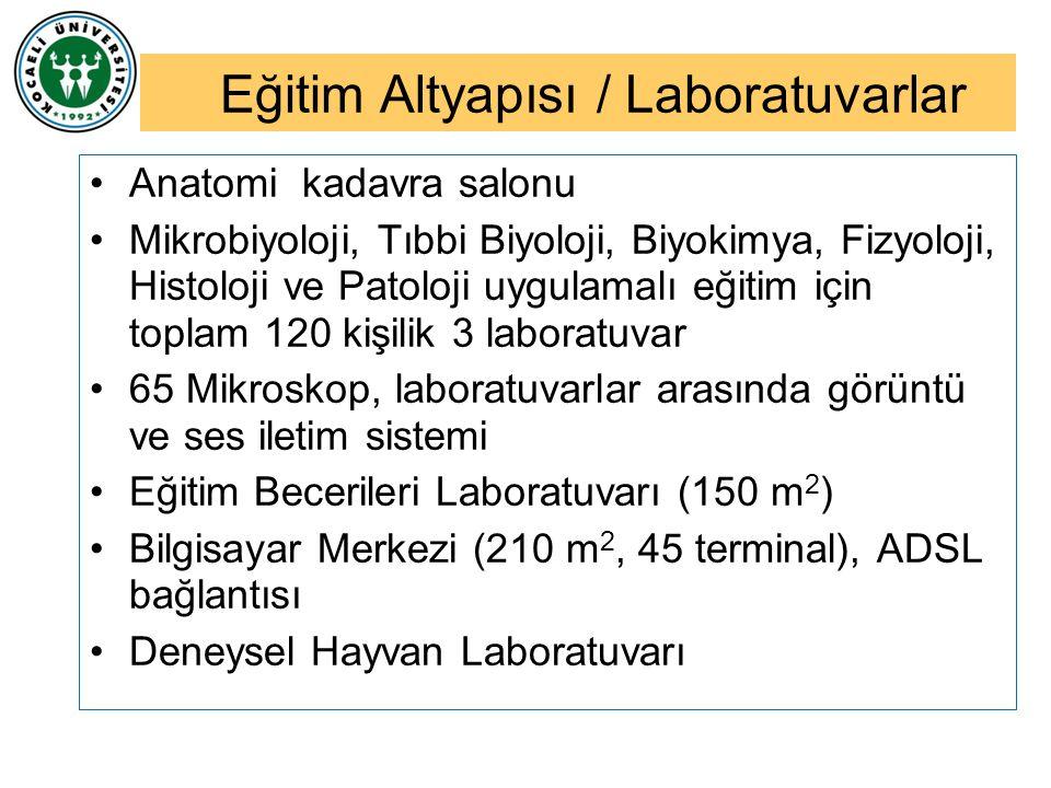 Eğitim Altyapısı / Laboratuvarlar