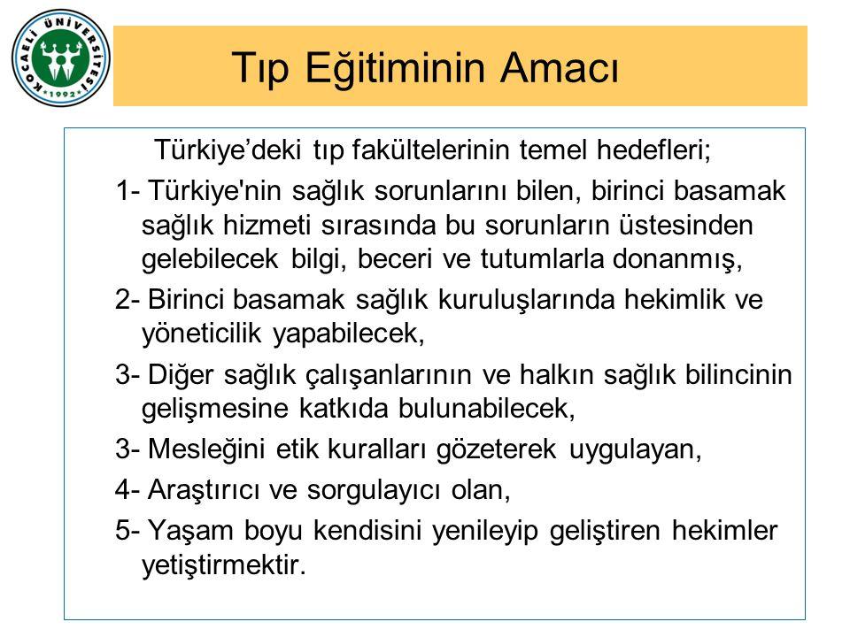 Tıp Eğitiminin Amacı Türkiye'deki tıp fakültelerinin temel hedefleri;