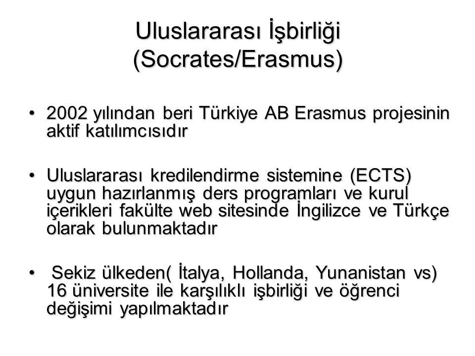 Uluslararası İşbirliği (Socrates/Erasmus)