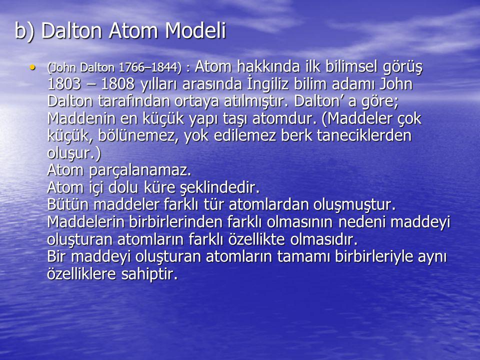 b) Dalton Atom Modeli