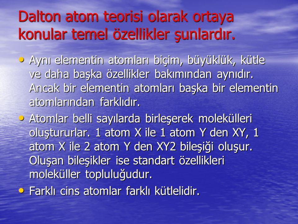 Dalton atom teorisi olarak ortaya konular temel özellikler şunlardır.
