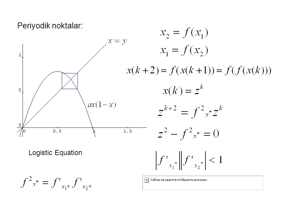 Periyodik noktalar: Logistic Equation