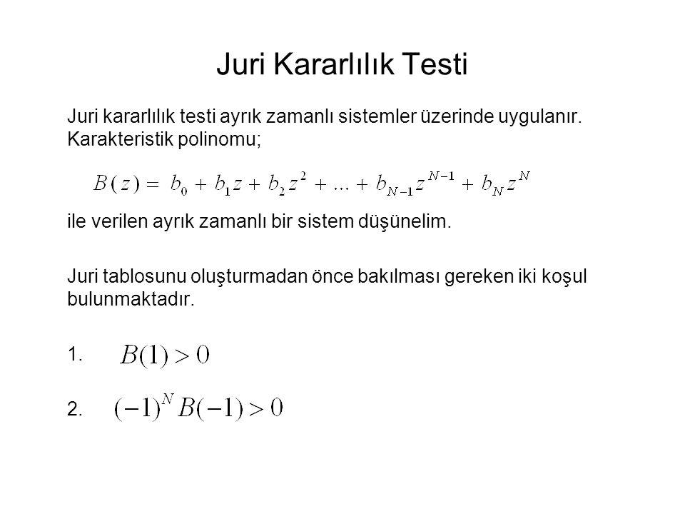 Juri Kararlılık Testi Juri kararlılık testi ayrık zamanlı sistemler üzerinde uygulanır. Karakteristik polinomu;