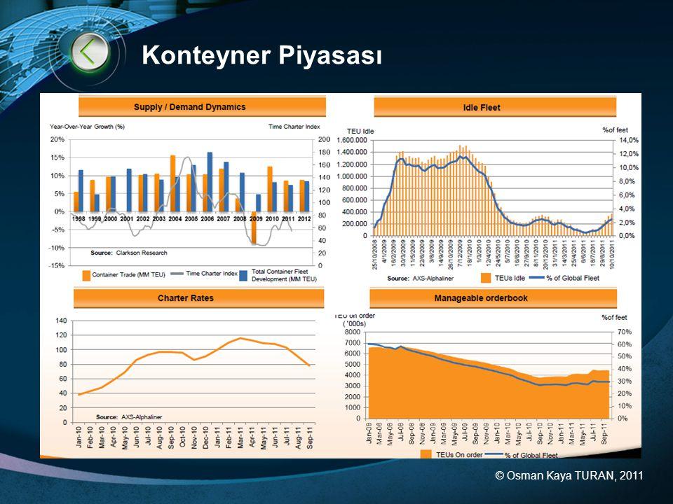 Konteyner Piyasası © Osman Kaya TURAN, 2011