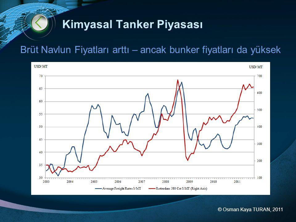 Kimyasal Tanker Piyasası