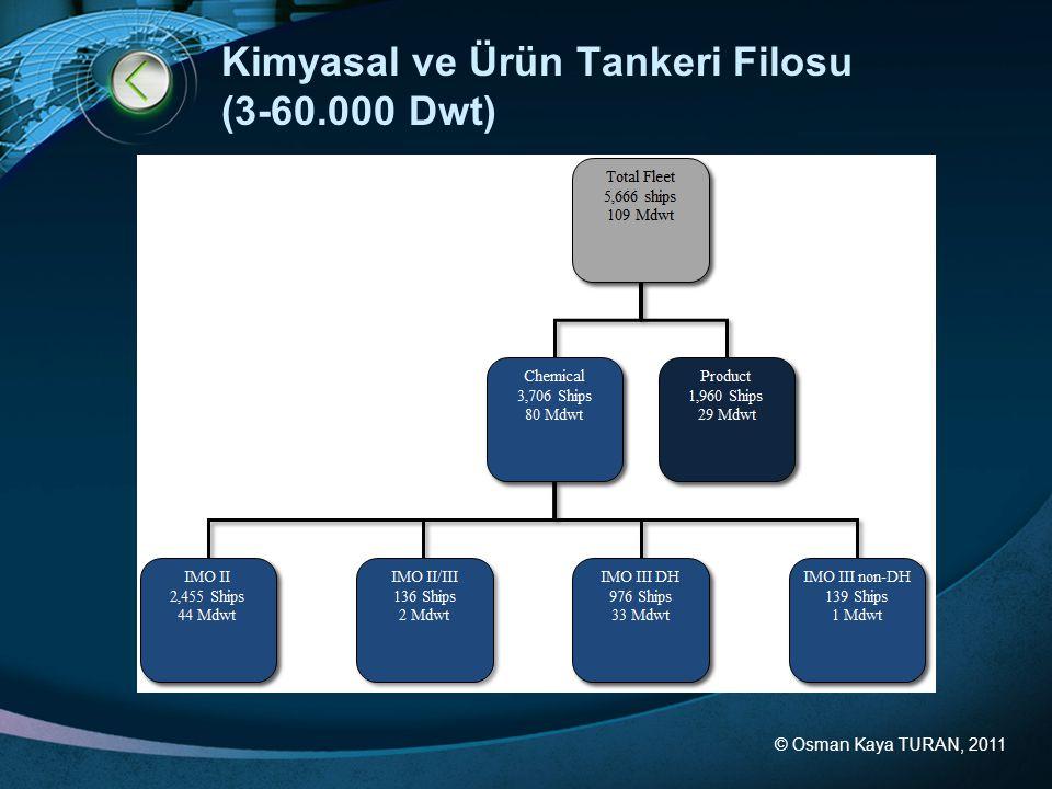 Kimyasal ve Ürün Tankeri Filosu (3-60.000 Dwt)