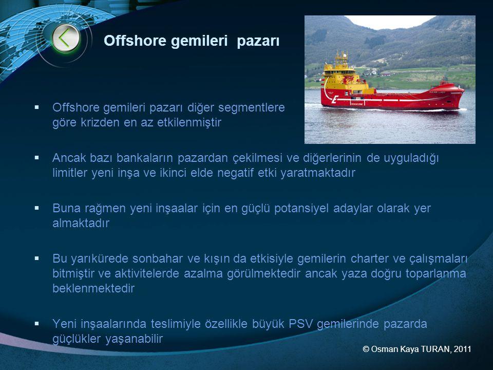 Offshore gemileri pazarı