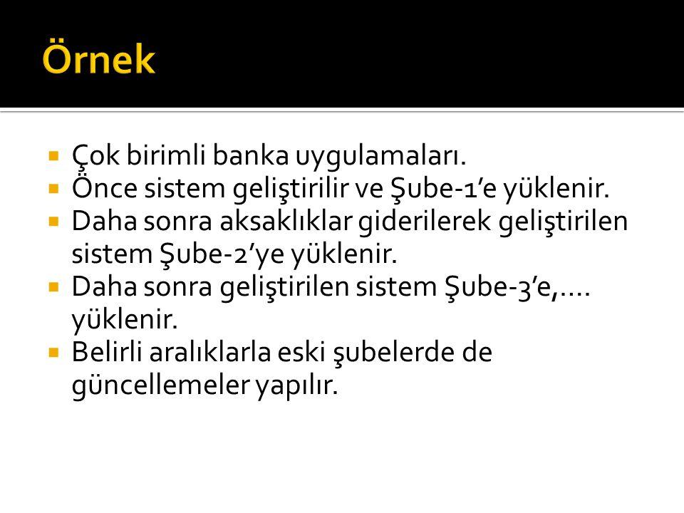 Örnek Çok birimli banka uygulamaları.